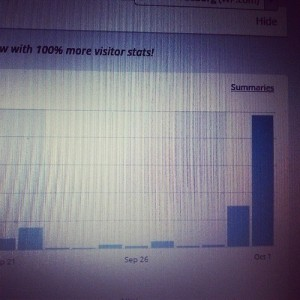 This is what my blog stats look like AFTER being on Darkness Radio last night.